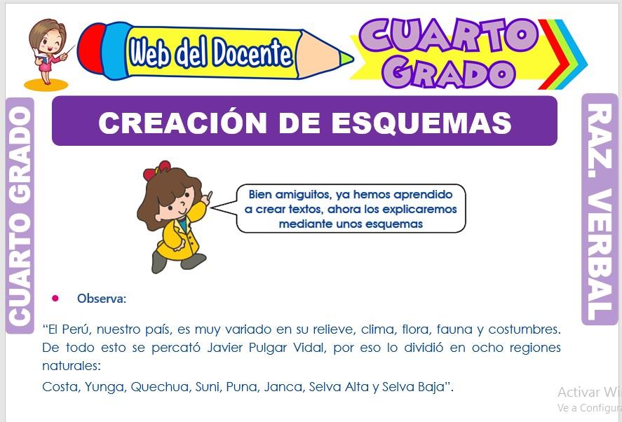 Ficha de Creación de Esquemas para Cuarto Grado de Primaria