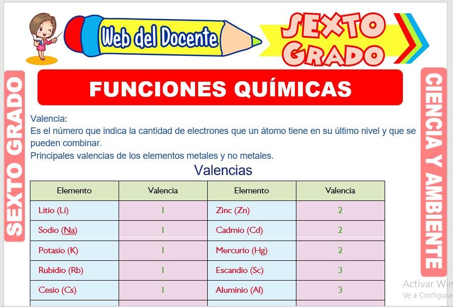 Ficha de Funciones Químicas para Sexto Grado de Primaria