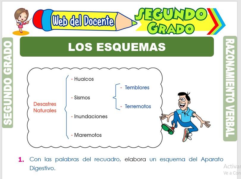 Ficha de Los Esquemas para Segundo Grado de Primaria